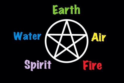 The elements of the pentacle