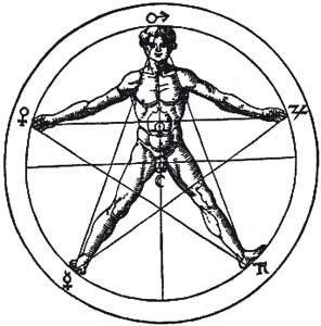 Pentacle diagram with man